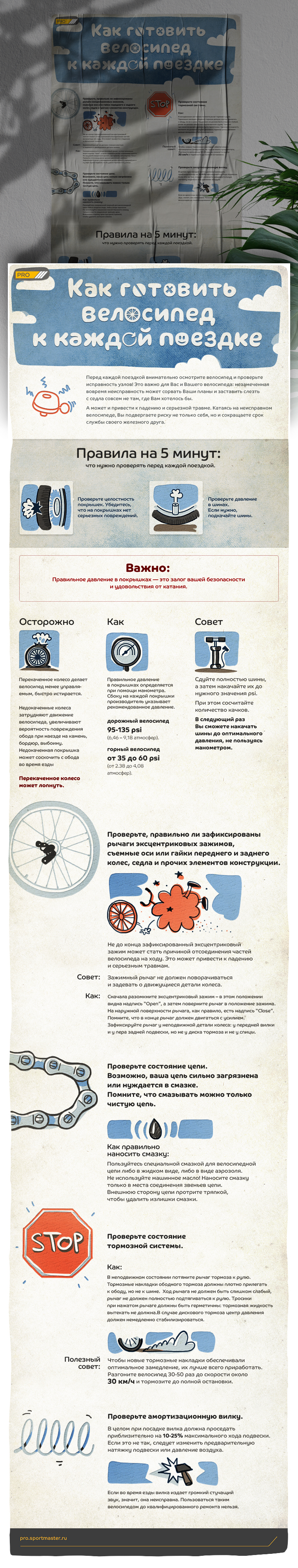 "Эскиз проекта Infographic poster ""How to prepare a bike for every ride"""