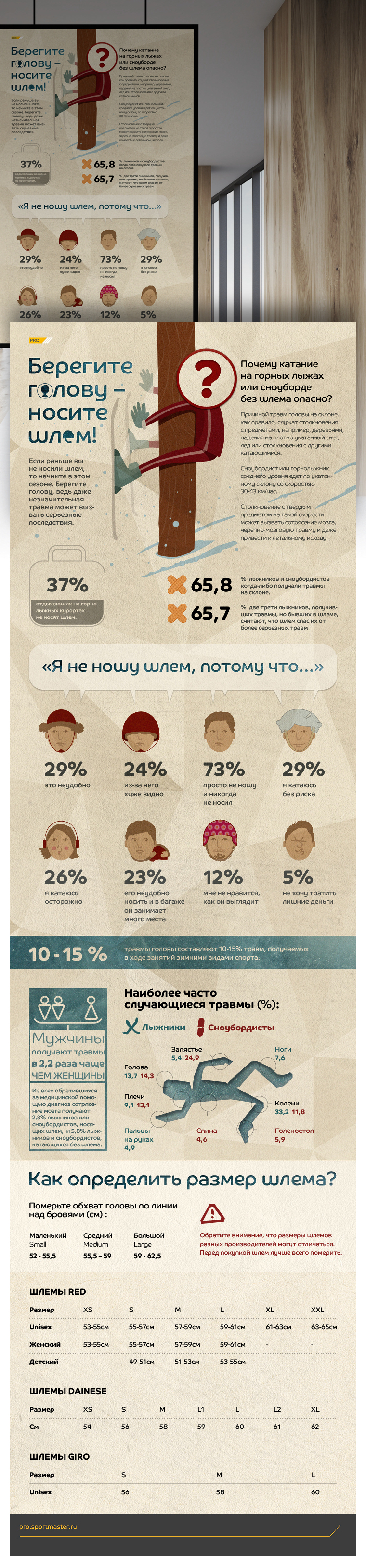 "Эскиз проекта Infographic poster ""Take care of your head - wear a helmet!"""